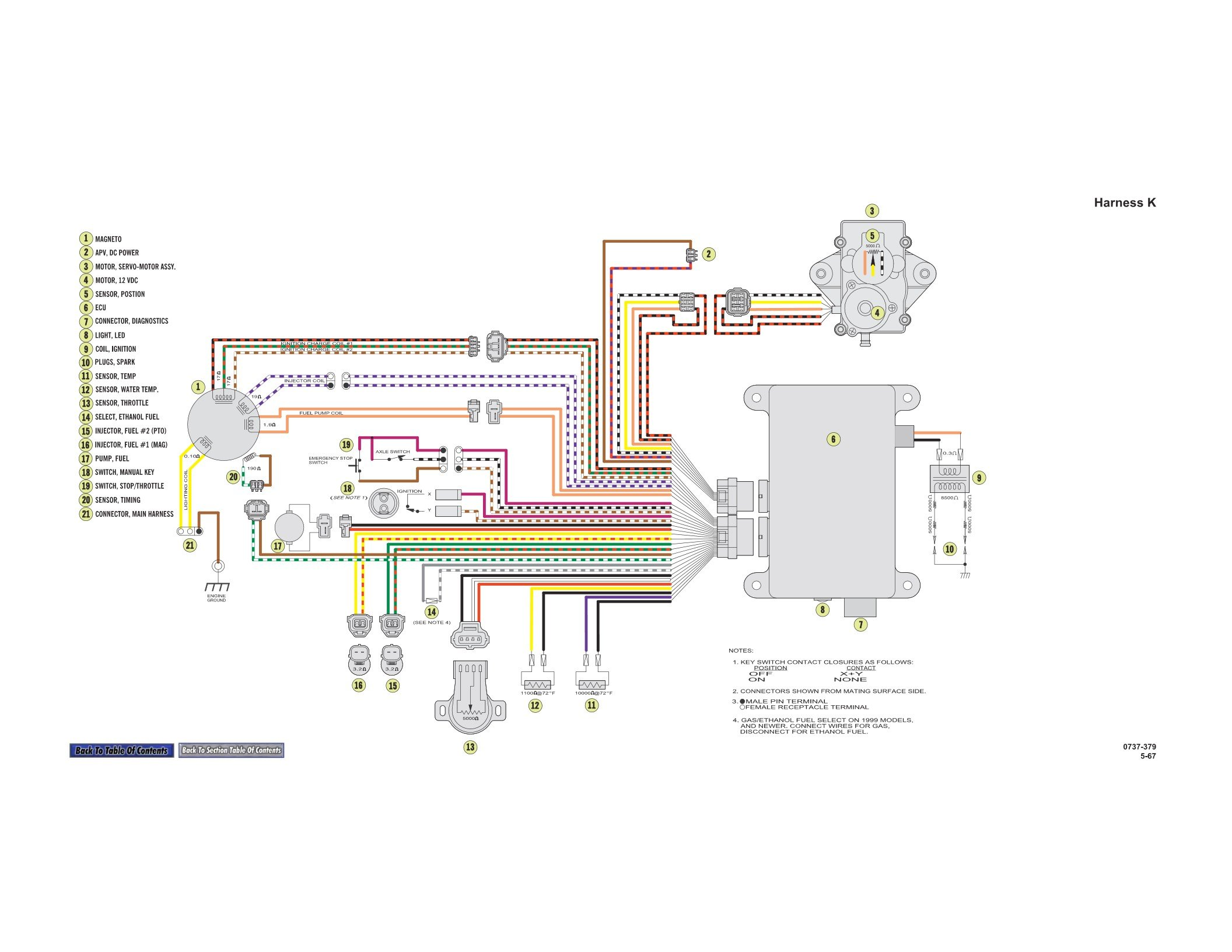 Pantera Wiring Diagram Com Type Wiring Diagrams Modifying An Accel