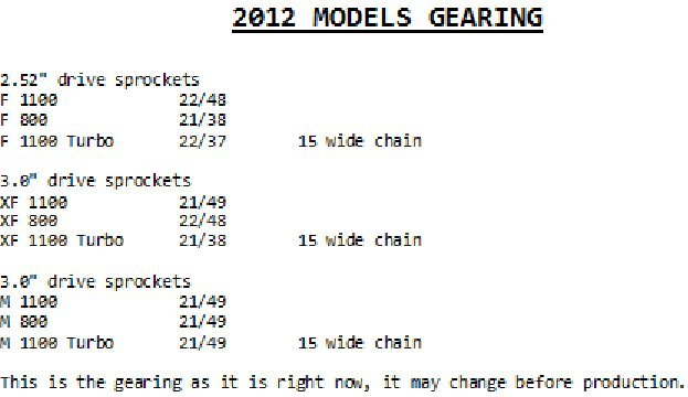 Arctic Cat Snowmobile Gearing Chart