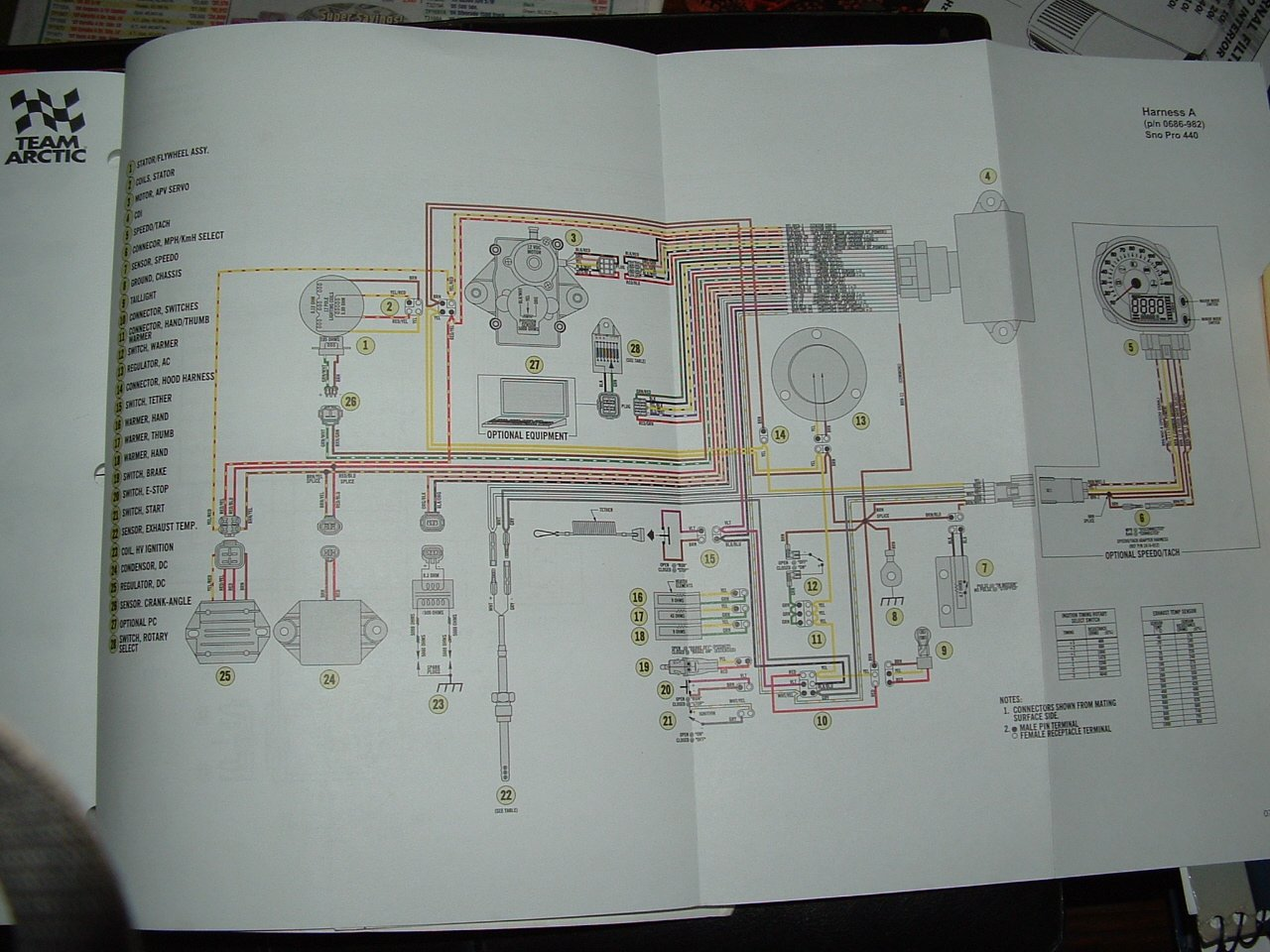 2010 arctic cat atv wiring diagram