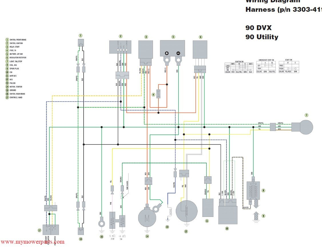 Click image for larger version Name: dvx90diagram.jpg Views: 32630 Size:  112.8