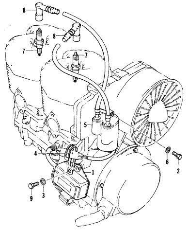 1998 Polaris Snowmobile Parts Diagrams. 1998. Find Image About ...