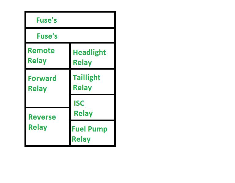 click image for larger version name: fuse box png views: 2113 size: