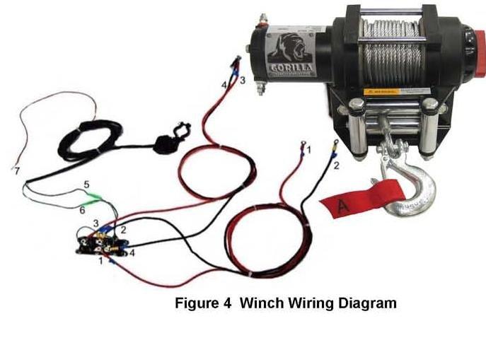 Diagram Warn Winch Wiring Diagram 75000 Full Version Hd Quality Diagram 75000 Allsportcar Creapitchoune Fr