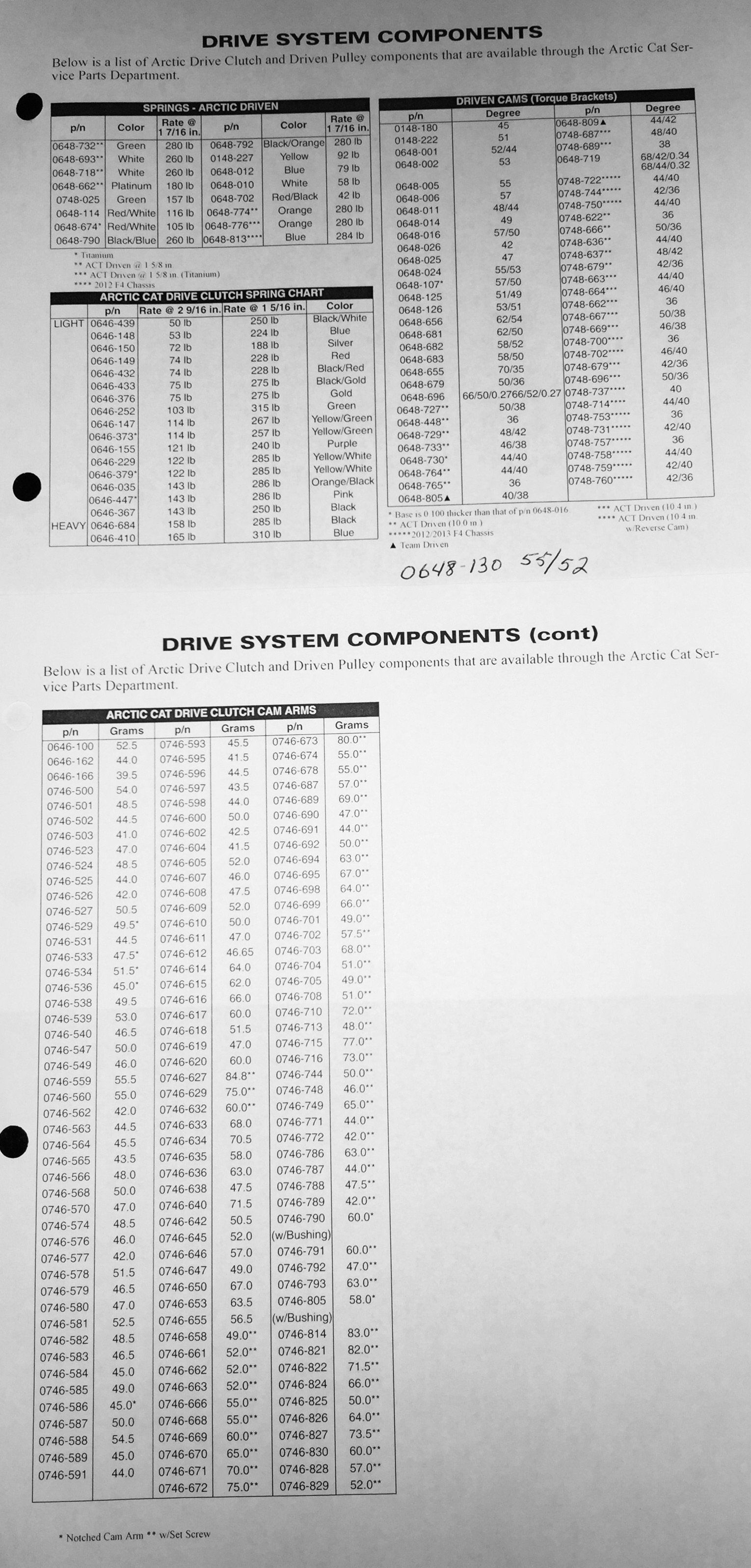 D Cat Drive System Components Spring Chart Image