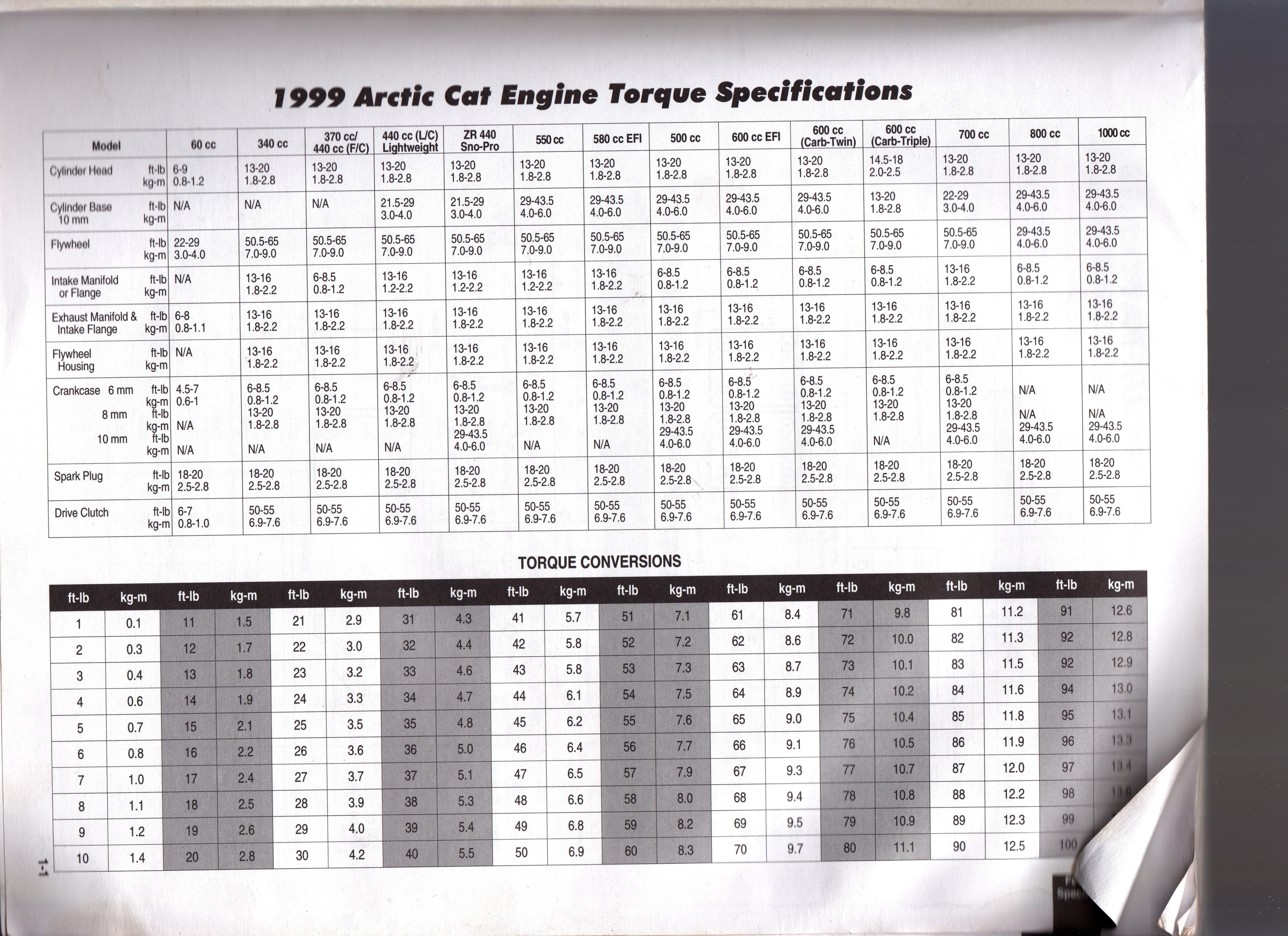 Top End Torque Specs.-img028.jpg