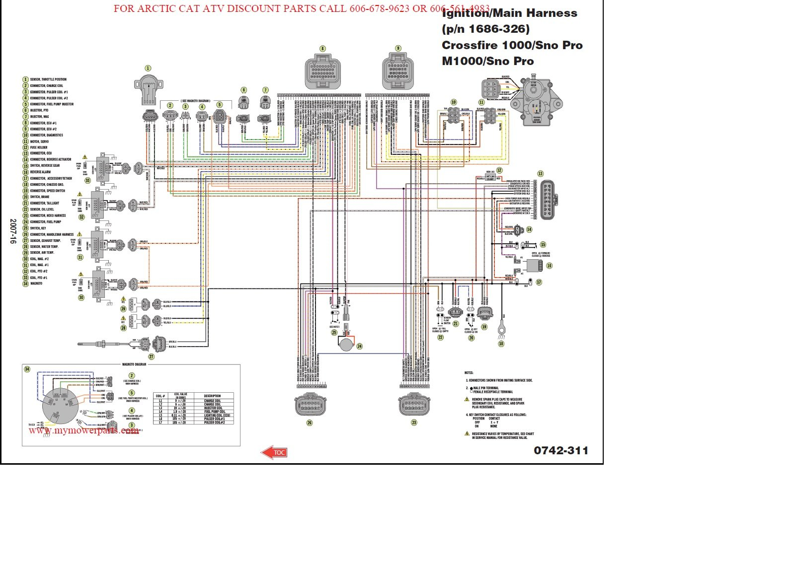 Cat Wiring Diagrams Diagram Schematics 5 Cat5 Artcic 2007 Sno Pro