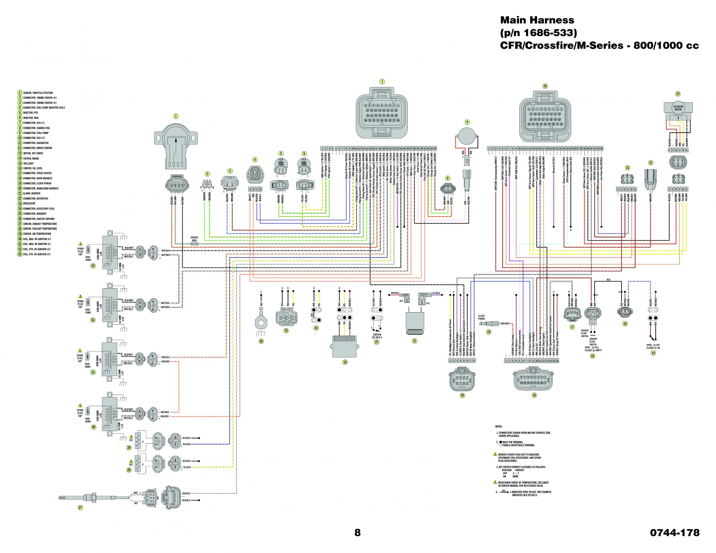 atv ignition switch wiring diagram  | 1018 x 658