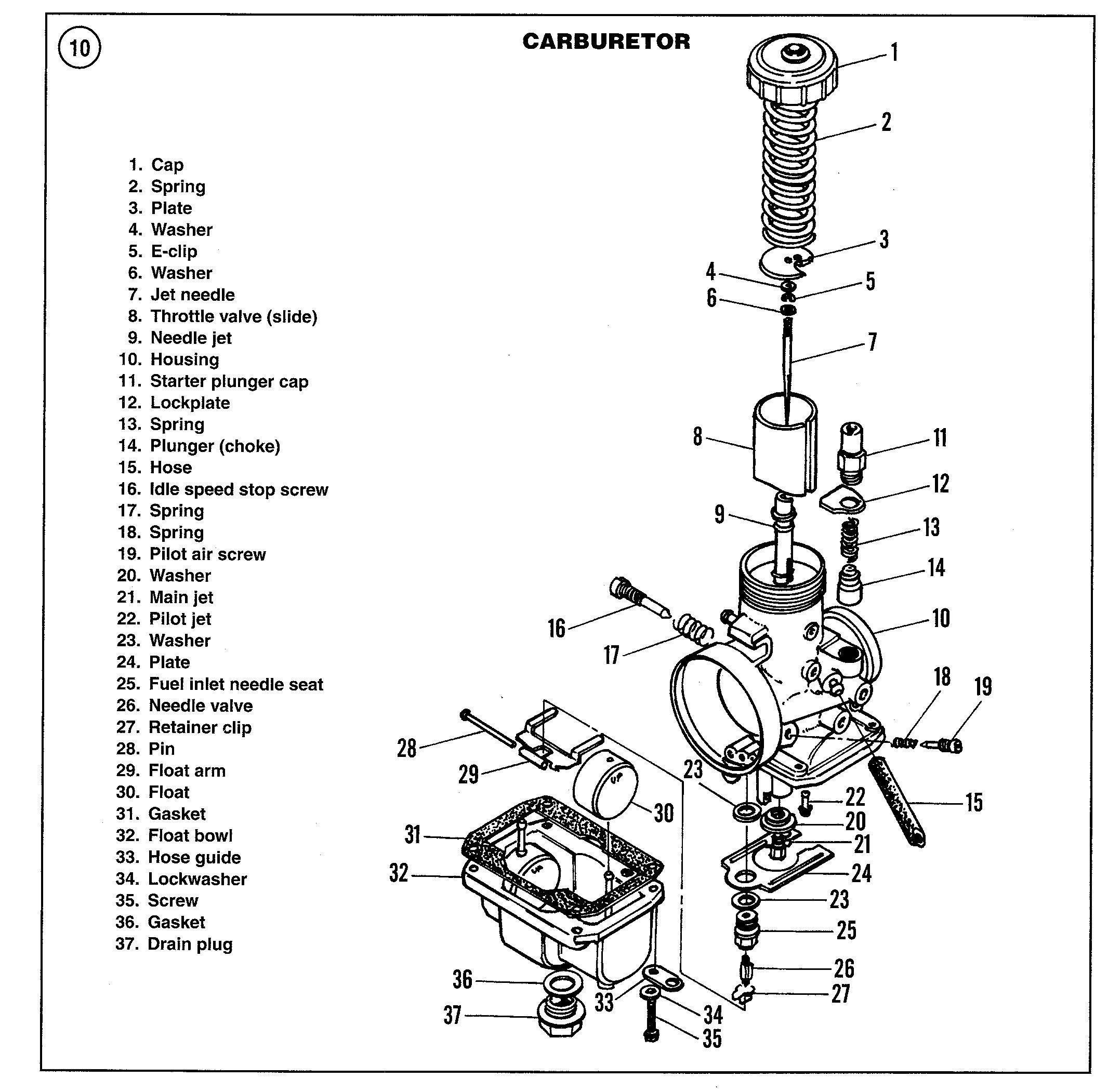 yamaha electric guitar wiring diagram yamaha discover your yamaha moto 4 350 wiring diagram