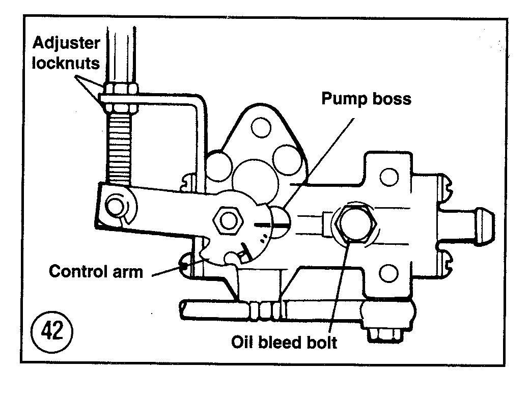 oil pump flowing too much arcticchat com arctic cat forum oil pump flowing too much oil inject adj jpg