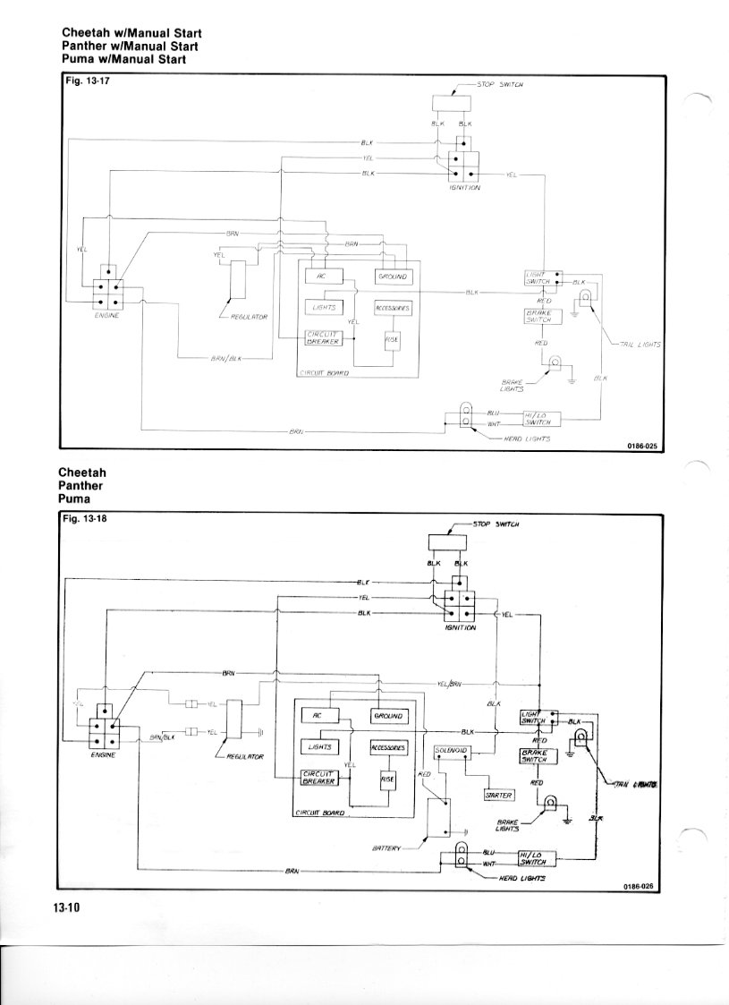 DIAGRAM] 95 Puma Arctic Cat Wiring Diagram FULL Version HD Quality Wiring  Diagram - PASCOELECTRICALWIRING.CHIRURGIE-CHEVILLE-PIED.FRpascoelectricalwiring.chirurgie-cheville-pied.fr