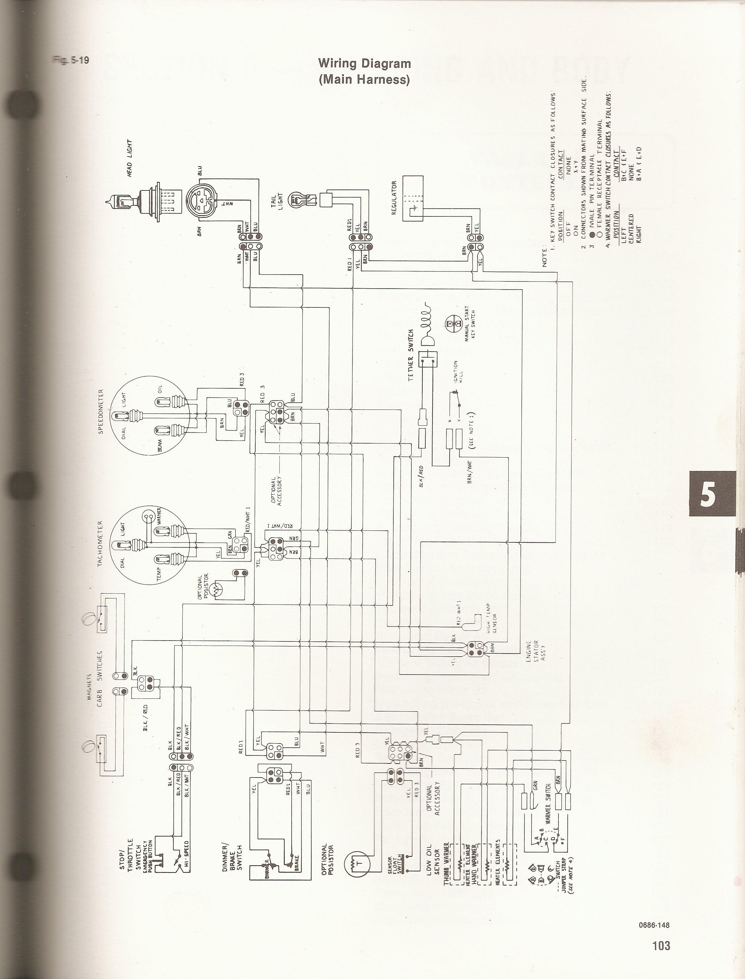 Polari Ez Go Wiring Harnes Diagram - Wiring Diagram