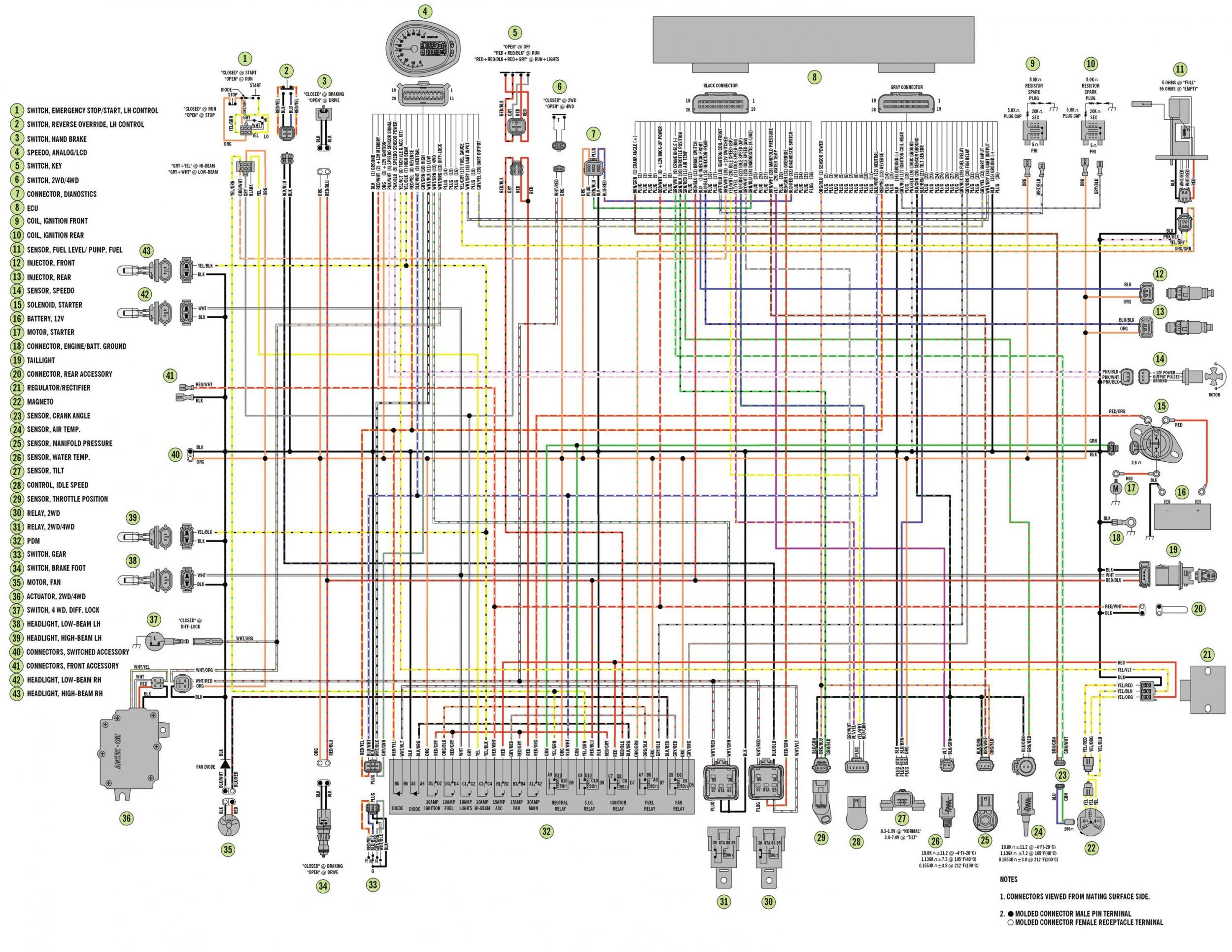 cat wiring diagram cat image wiring diagram cat 4 wiring diagram cat auto wiring diagram schematic on cat wiring diagram