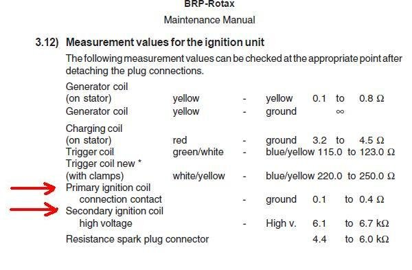 Ignition Coil Values in ohm for volmeter test-valores-medir.jpg