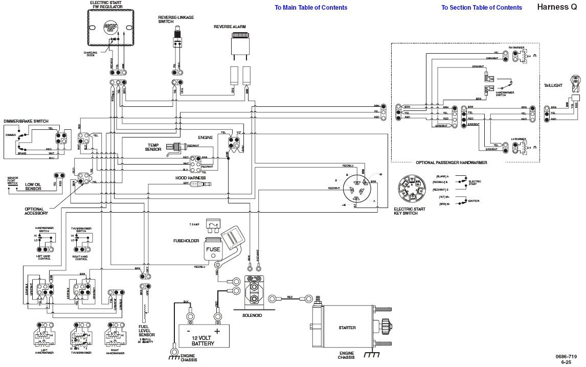 2010 arctic cat wiring diagram