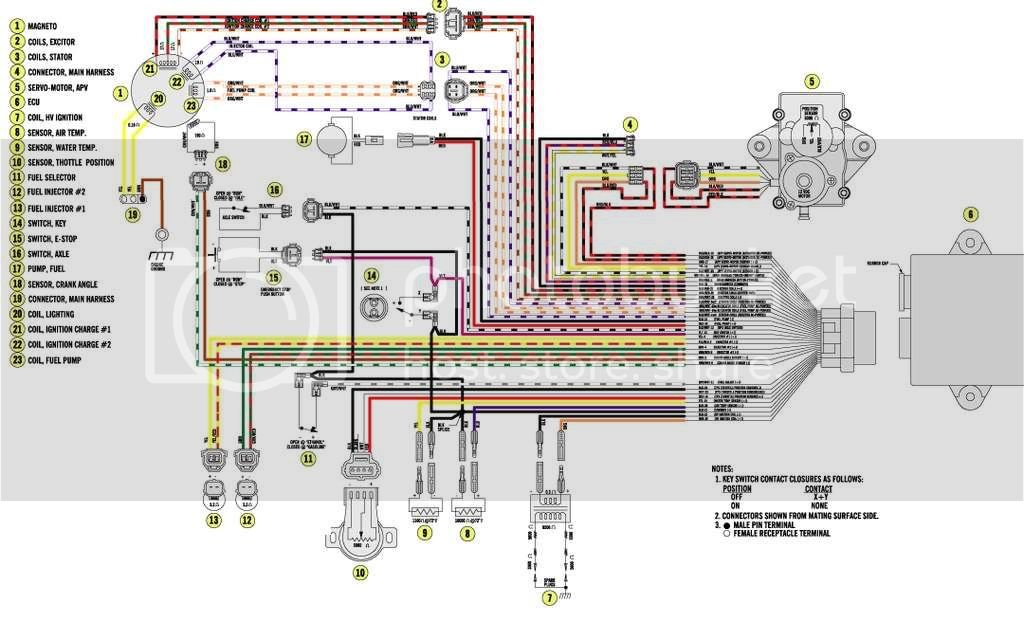 03 F7 Wiring Schematics | Arctic Cat Forum