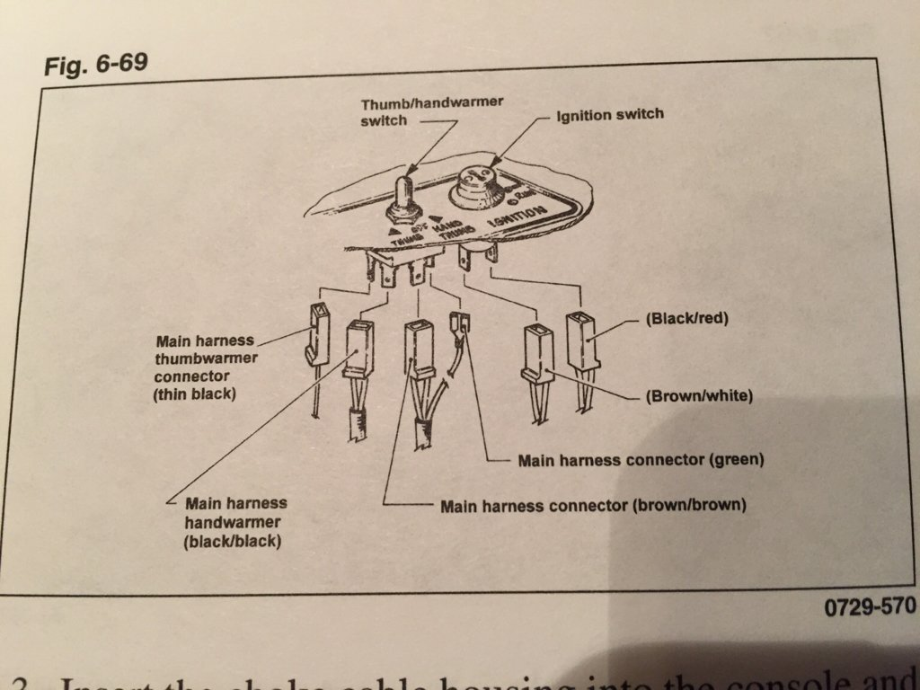 Wiring Diagram For Arctic Cat Jag 3000